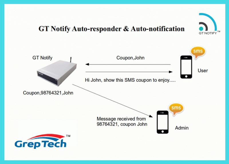 SMS_auto_responder