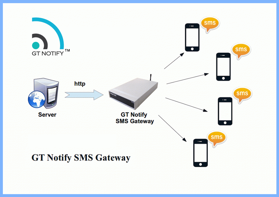 sms broadcast system They all use sms (text messaging) as a form of mass broadcast to web-based messaging system for unlimited users and application licenses with multiple.