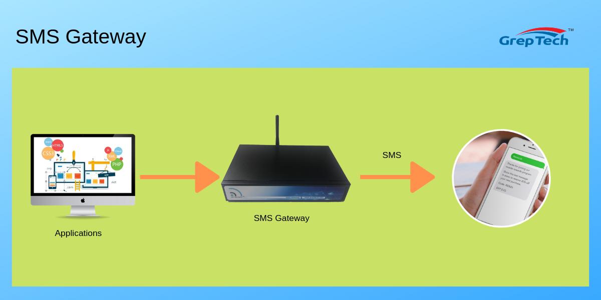 SMS Gateway
